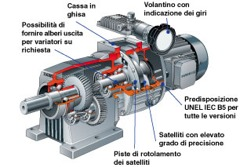MECHANICAL SPEED VARIATORS
